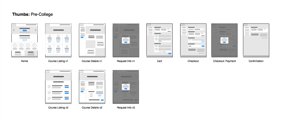 Current State: Page Thumbs | Collaborative Process